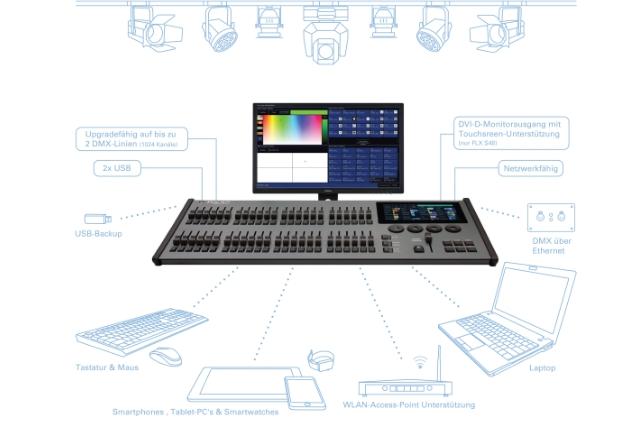Zero 88 FLX S Serie feiert auf der Prolight + Sound Europapremiere