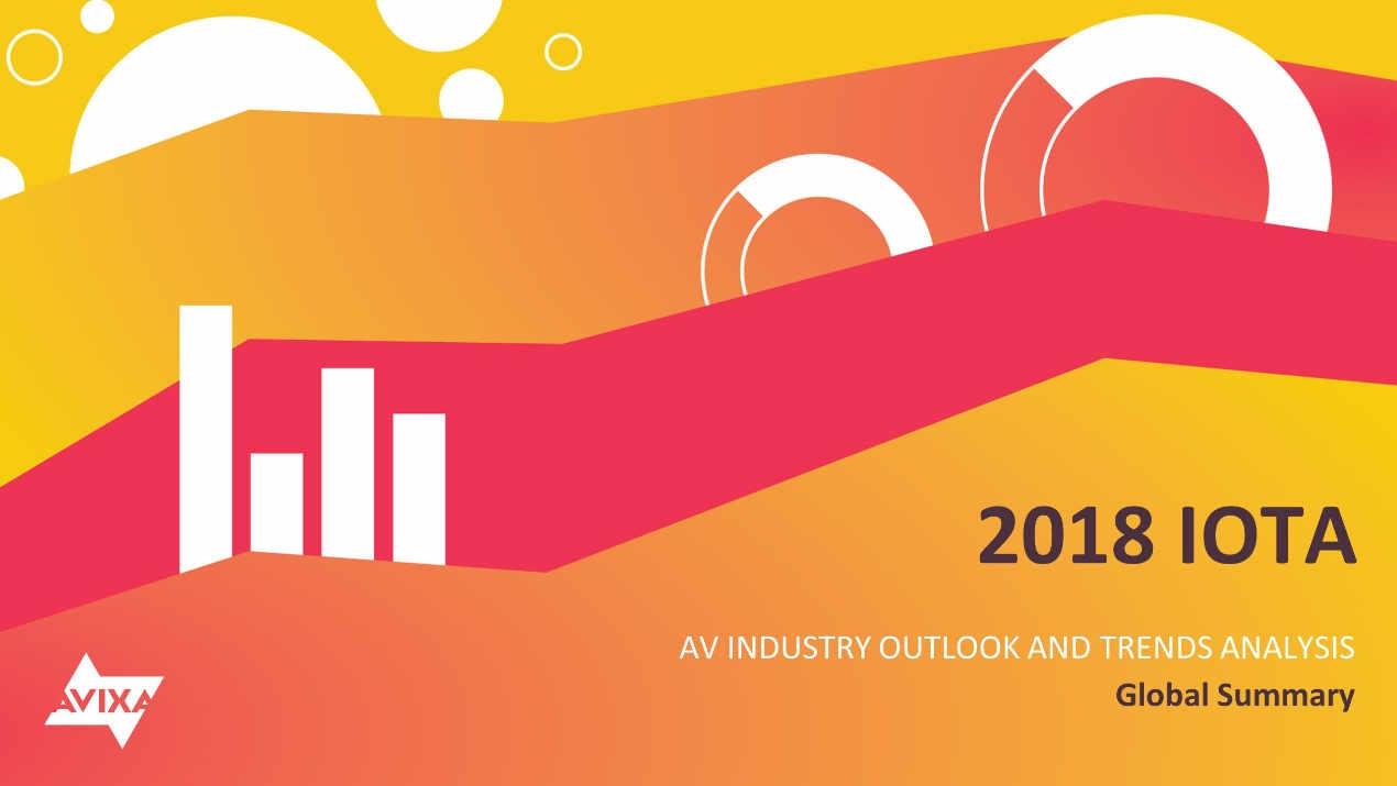 Globale Pro AV-Industrie soll laut AVIXA bis 2023 auf 230 Mrd. US-Dollar anwachsen